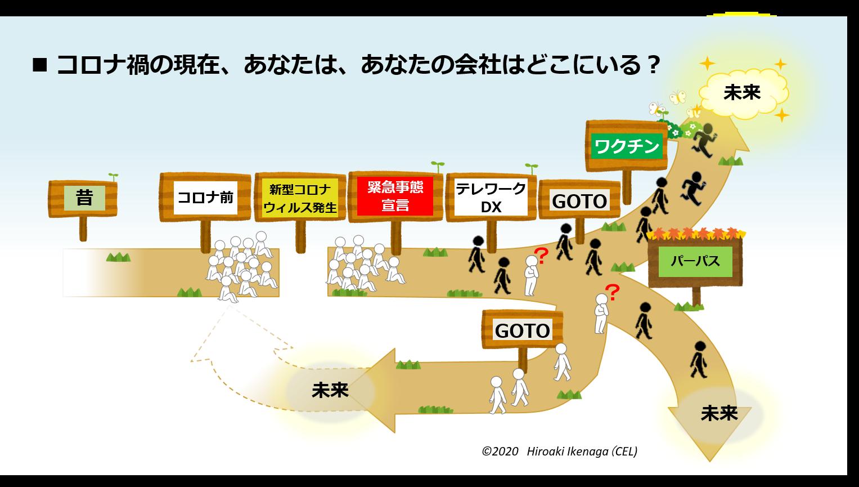 コロナ 大阪 ガス